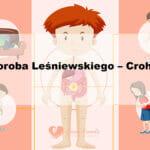 choroba-lesniewskiego-crohna