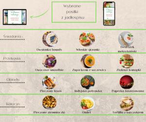 przykładowe posiłki diety redukcyjnej 1500