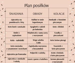plan_dieta_keto
